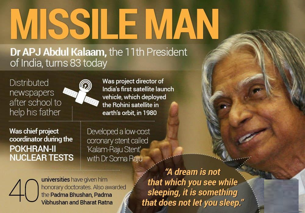 Father of India Dr. APJ Abdul Kalam